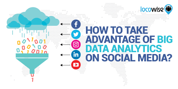 This picture showcases social media networks and how data analytics gives you the advantage.